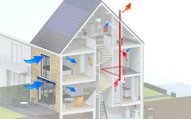 Mechanische ventilatie bewust nieuwbouw for Energiezuinig huis